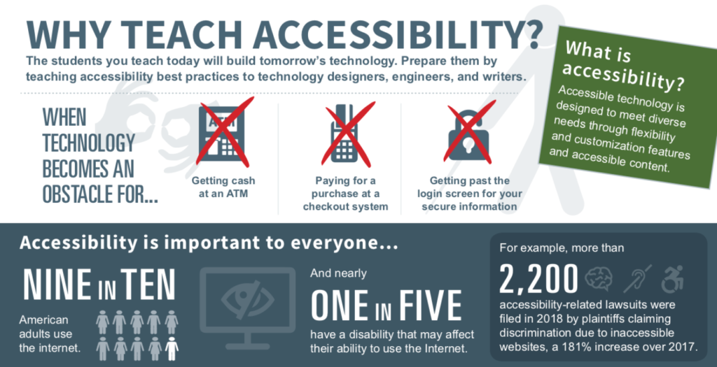 "Screenshot of ""Why Teach Accessibility?"" one-pager"